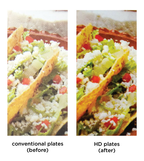 HD Flexible Packaging Printing: A Side By Side Comparison 2