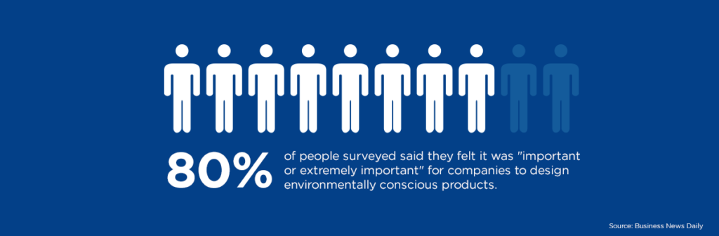benefits of sustainable packaging_consumers