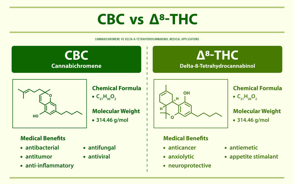 what is delta 8 thc_delta 8packaging